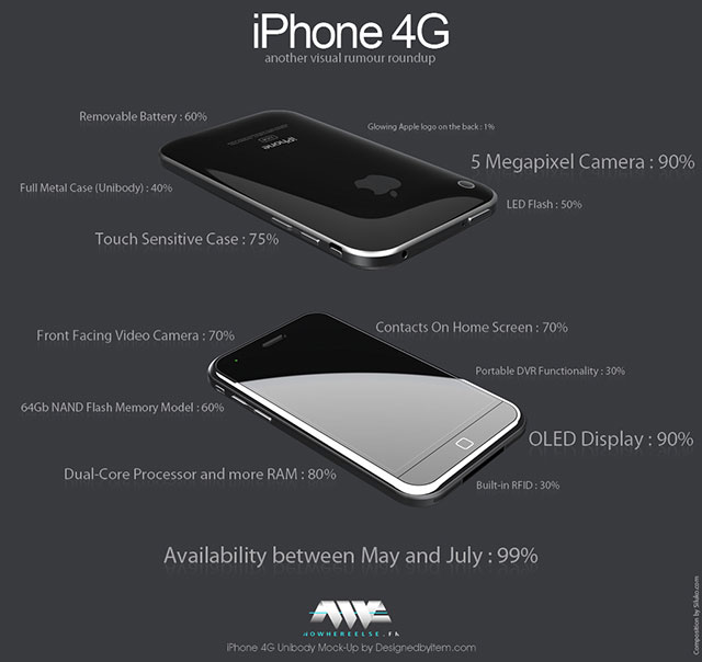 iphone4g-rumor-roundup