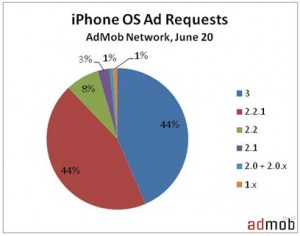 iphone-os-june-22