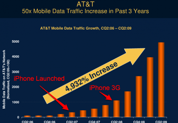 mary-meeker-att-data-traffic