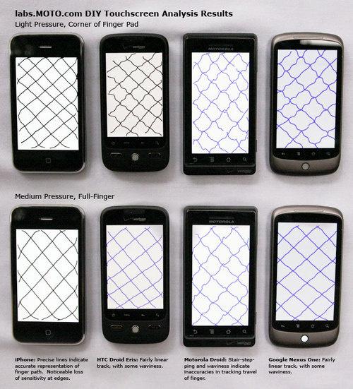 500x_touchscreen