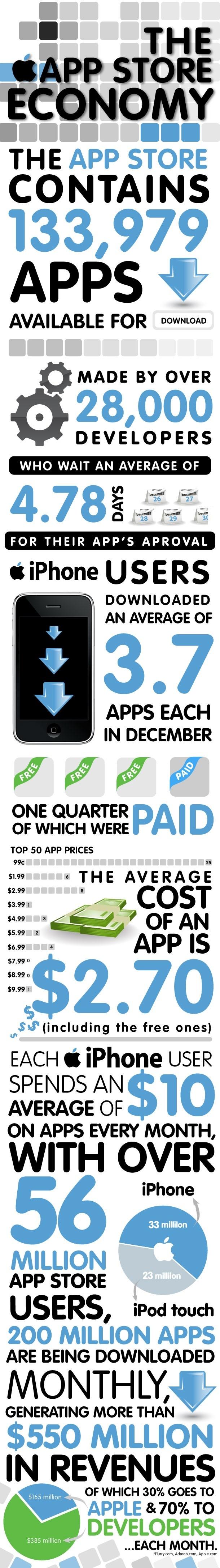 go-app-store-r4