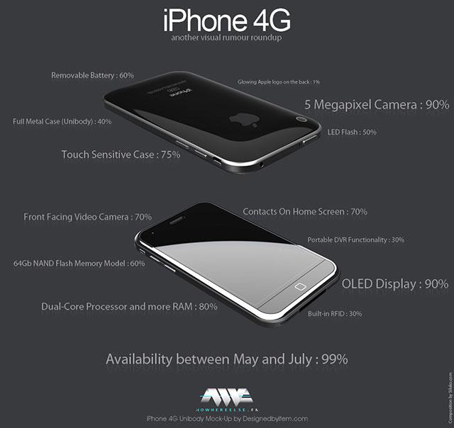 iphone4g-rumor-roundup