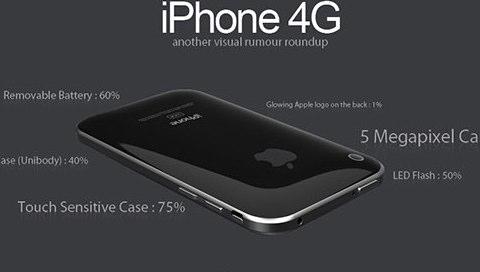 iphone4g-rumor-roundup.jpg