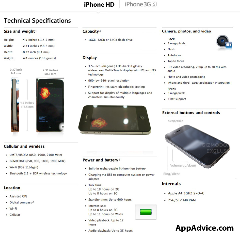 iphone 4 specs iphone 4 apple like technical specifications 10884